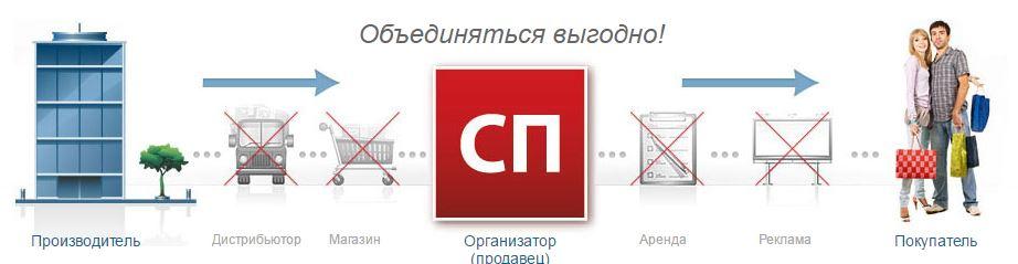 """ДОМА-КОТ SP ДЛЯ """"СП"""""""